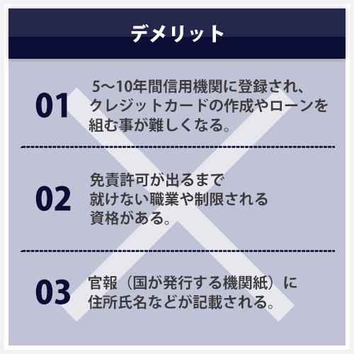 demerit_jikohasan